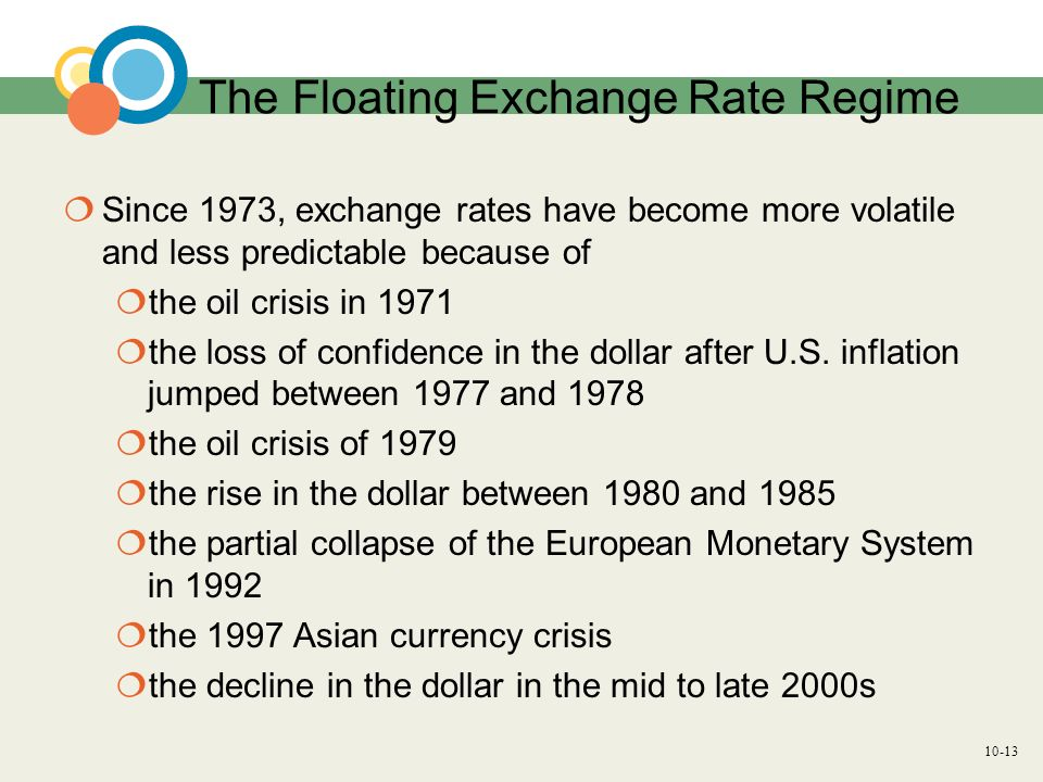 The Floating Exchange Rate Regime