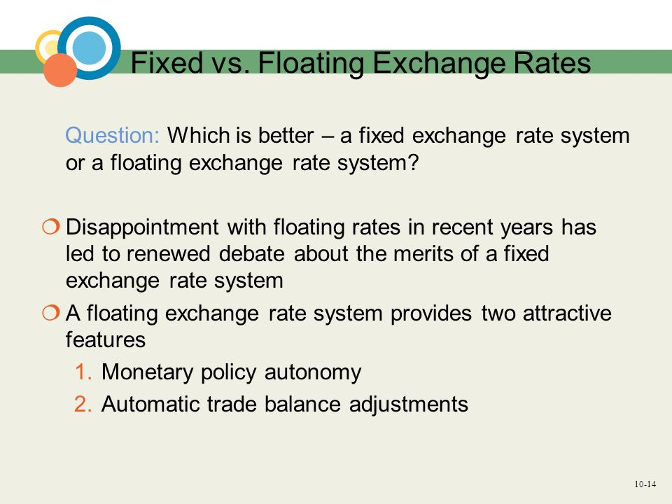 Monetary Policy with Floating Exchange Rates