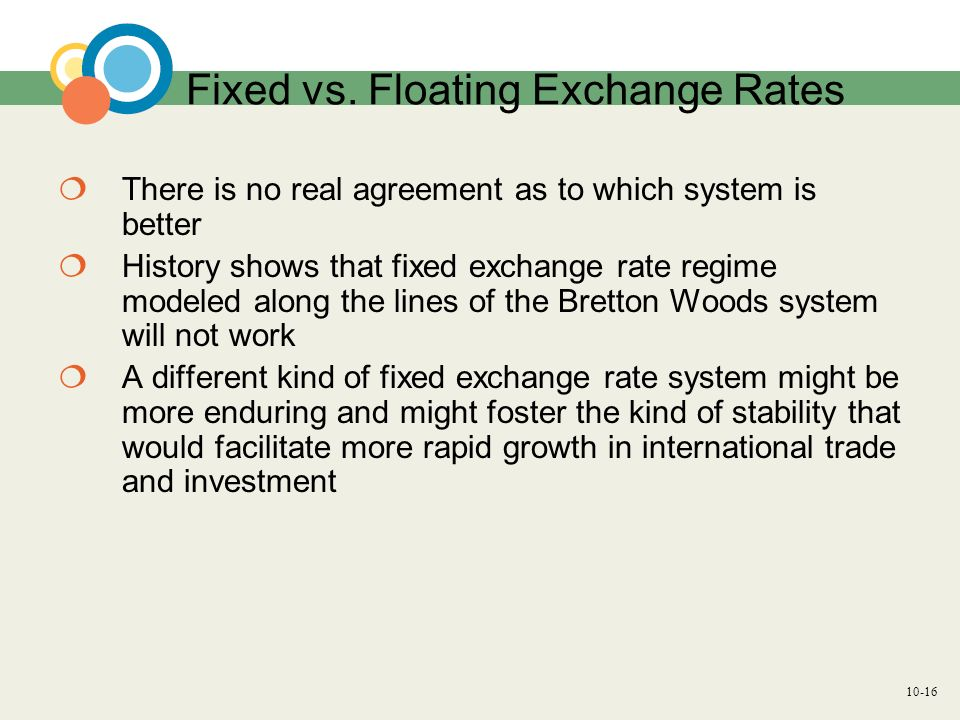 the role of a floating exchange rate system Limits of floating exchange rates: the role of foreign currency debt and import structure dynamic effect of a change in the exchange rate system.