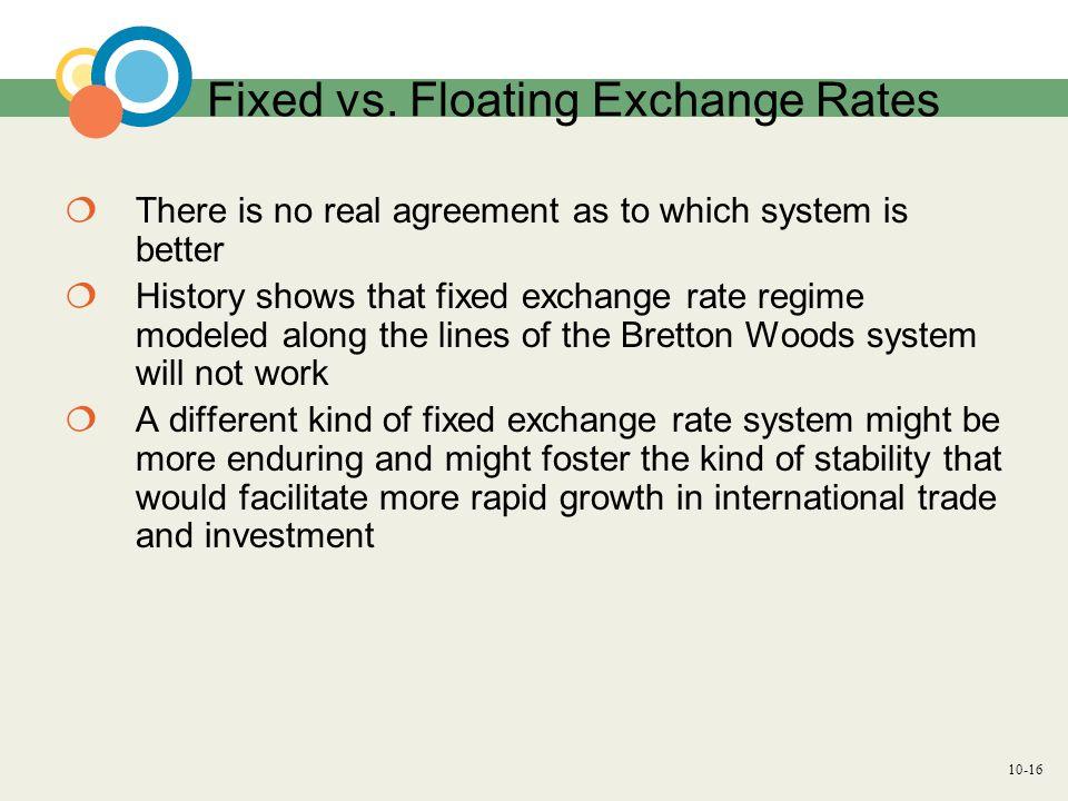 Fixed vs. Floating Exchange Rates