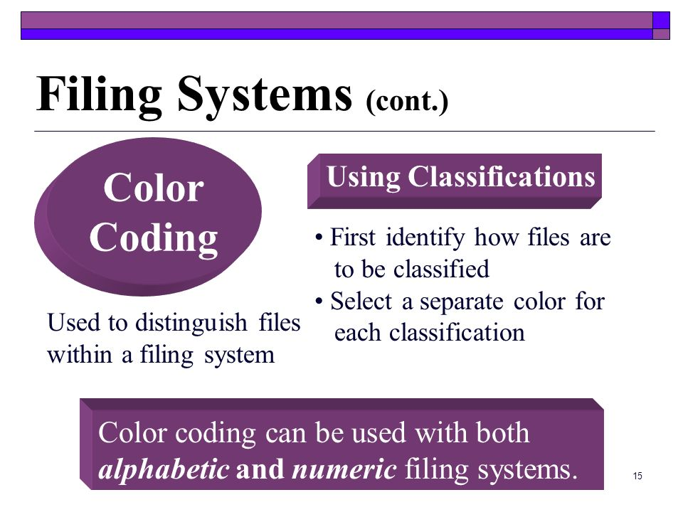 Filing Systems (cont.) Color Coding Using Classifications