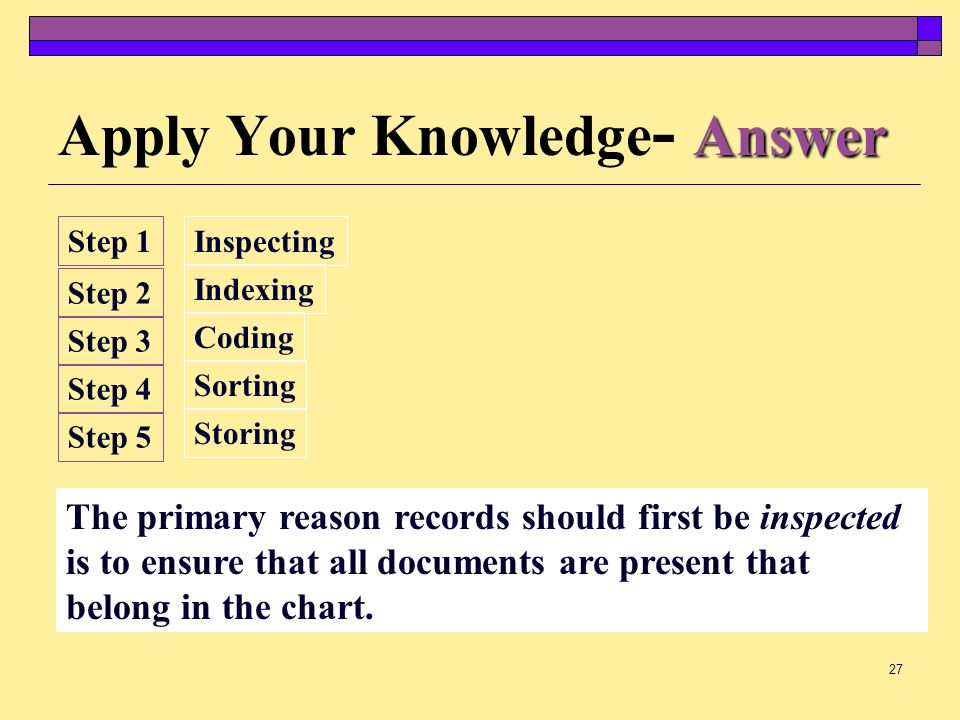Apply Your Knowledge- Answer