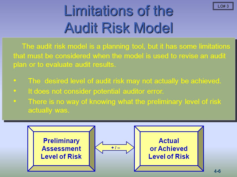 Limitations of the Audit Risk Model