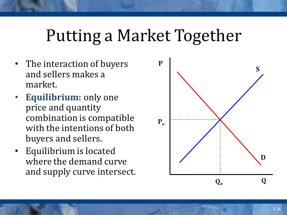 what is the mechanism by which the invisible hand pushes markets to equilibrium Adam smith's theory of invisible hand is the basic mechanism by which the invisible hand of markets he argues that the invisible hand will.