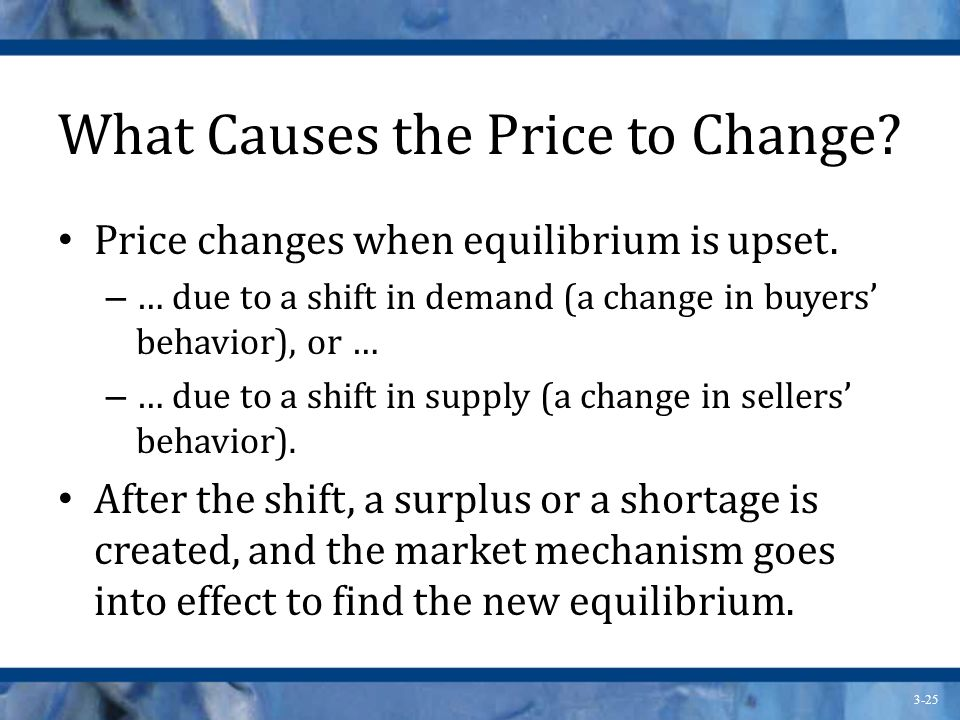 What Causes the Price to Change