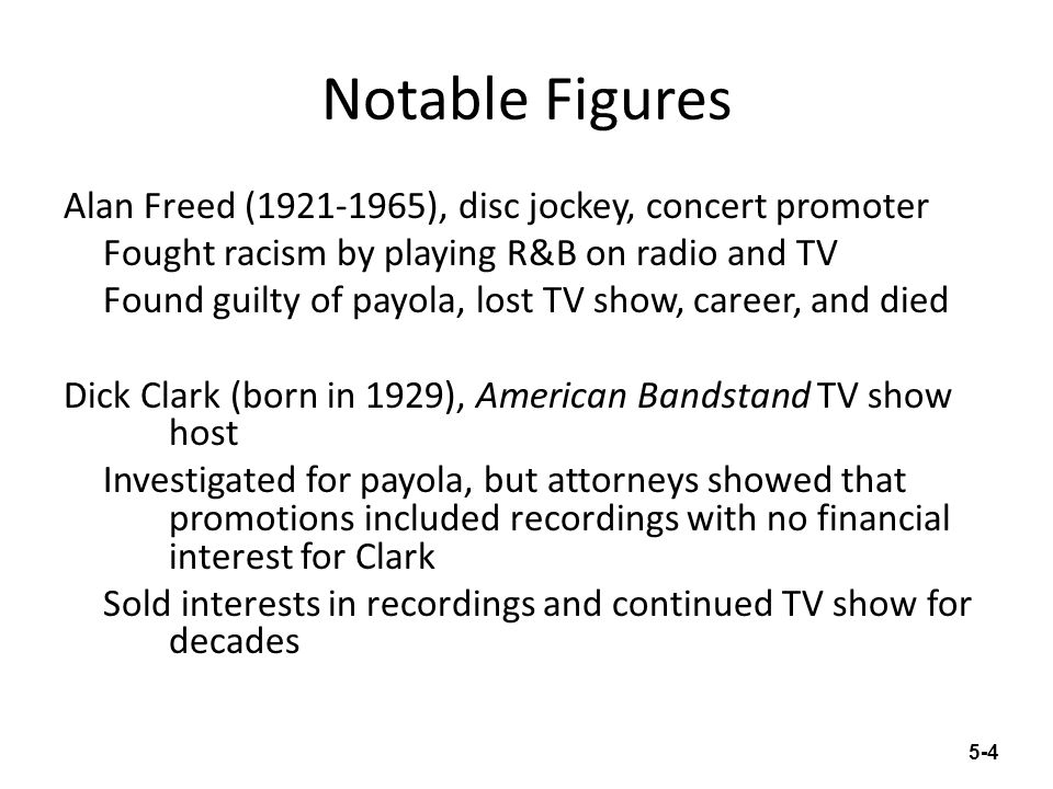 Notable Figures