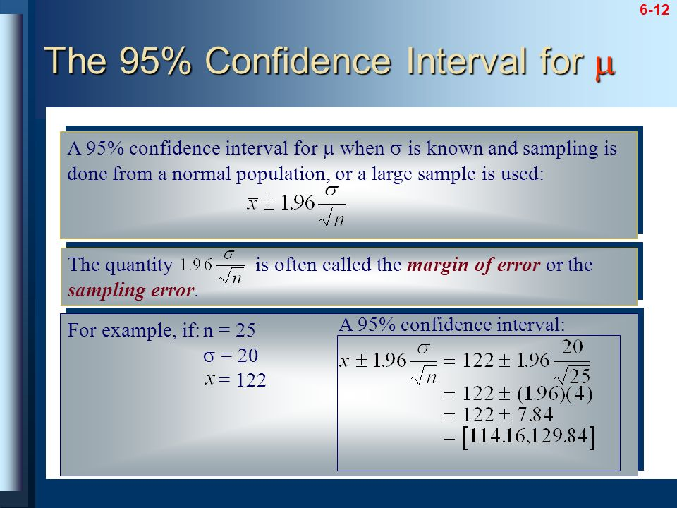 The 95% Confidence Interval for m
