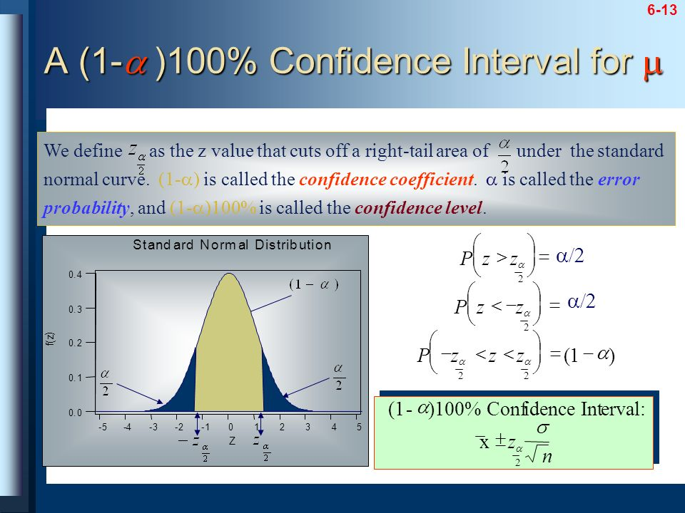 A (1-a )100% Confidence Interval for m