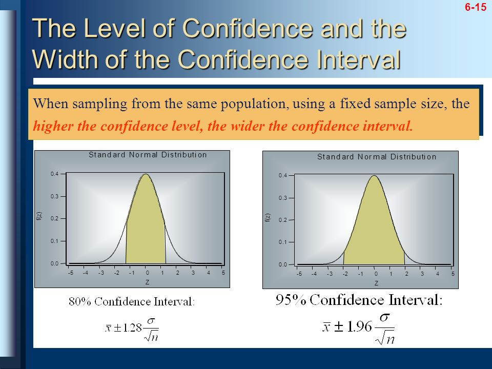 The Level of Confidence and the Width of the Confidence Interval