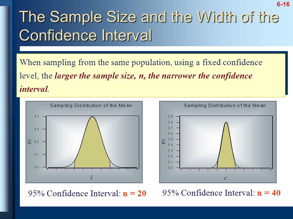 The Sample Size and the Width of the Confidence Interval