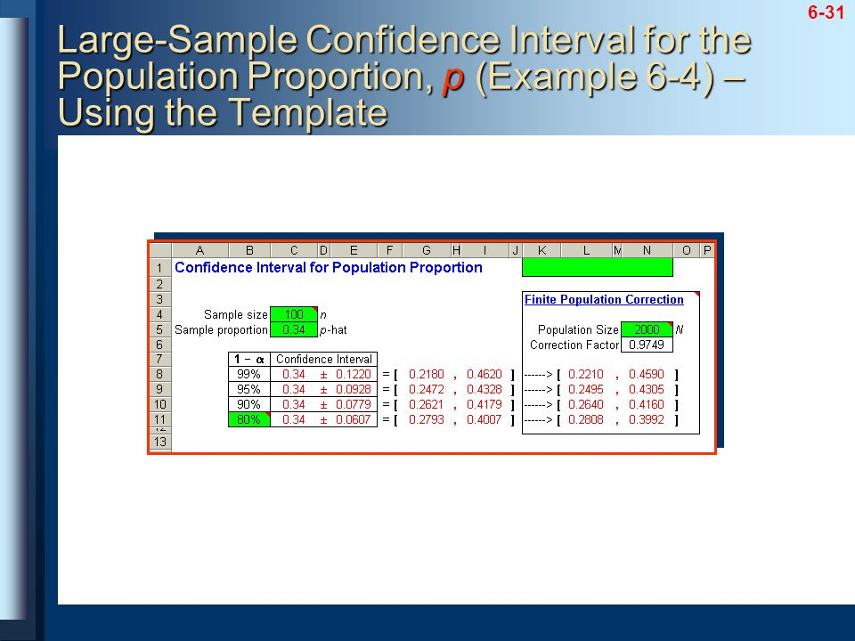 Large-Sample Confidence Interval for the Population Proportion, p (Example 6-4) – Using the Template