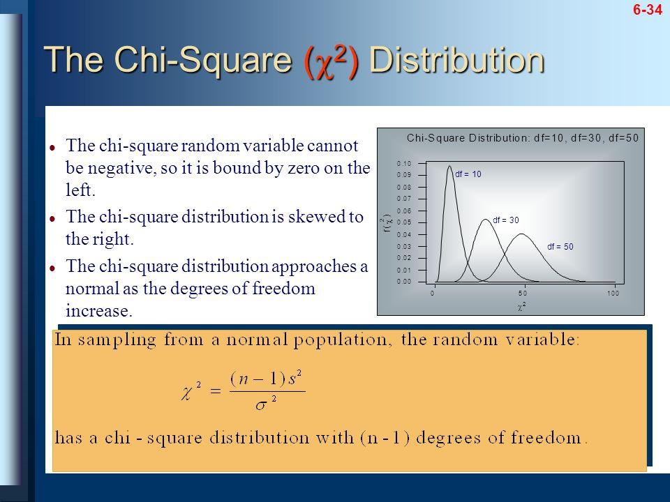 The Chi-Square (2) Distribution