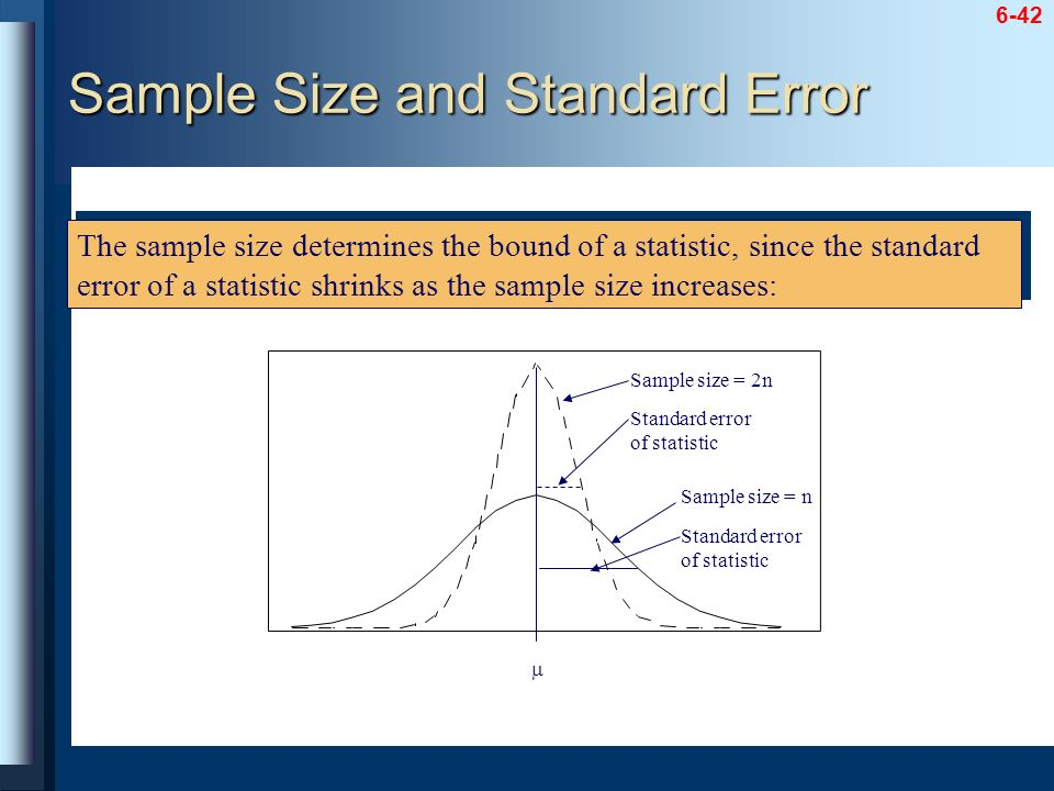 Sample Size and Standard Error
