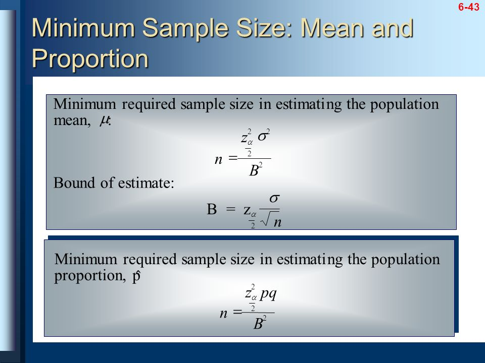 Minimum Sample Size: Mean and Proportion
