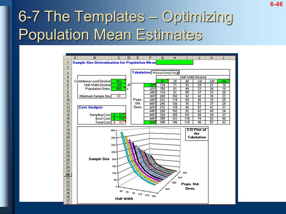 6-7 The Templates – Optimizing Population Mean Estimates