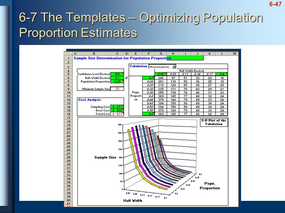 6-7 The Templates – Optimizing Population Proportion Estimates