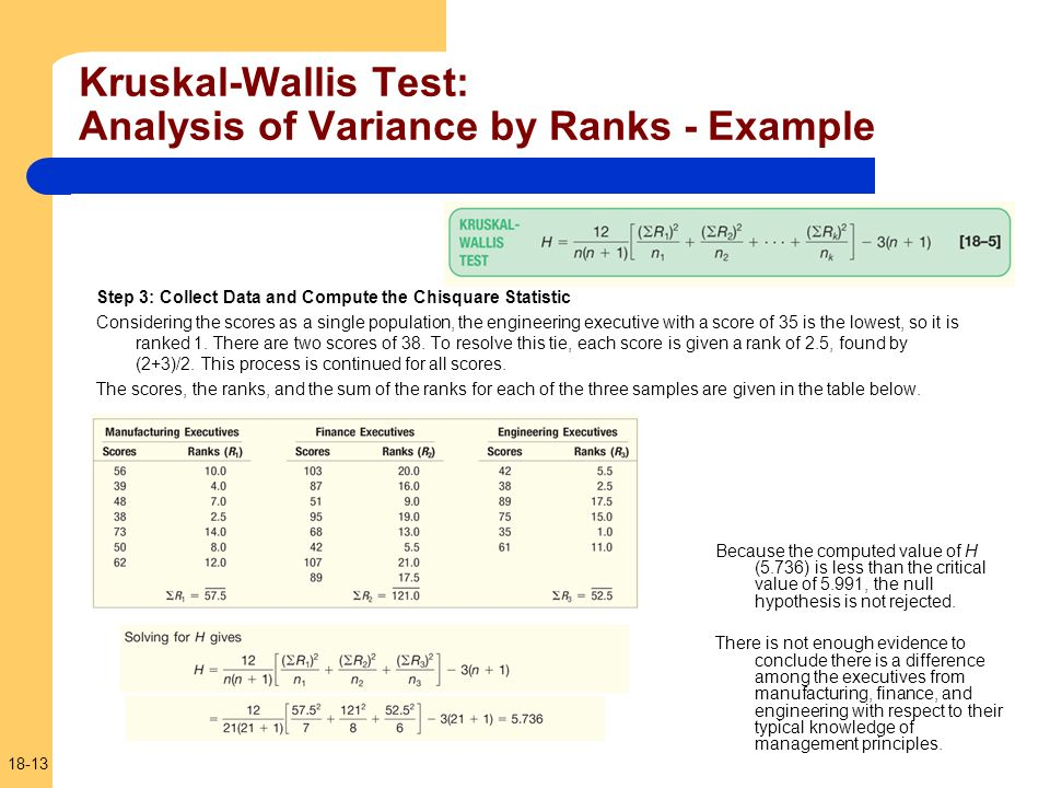 Kruskal-Wallis Test: Analysis of Variance by Ranks - Example