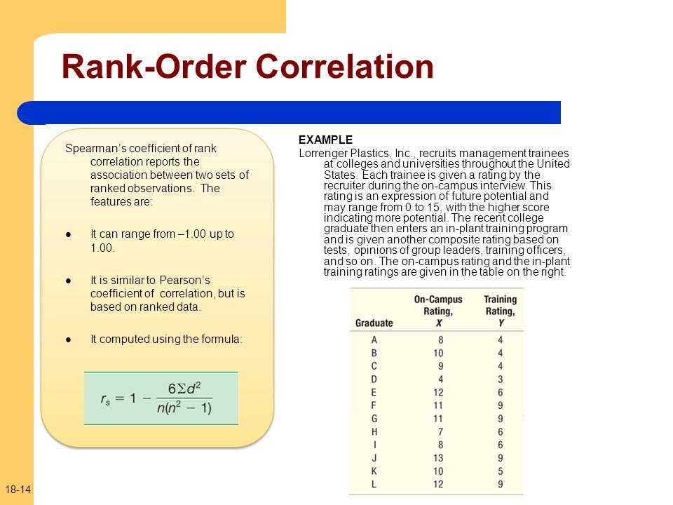 Rank-Order Correlation