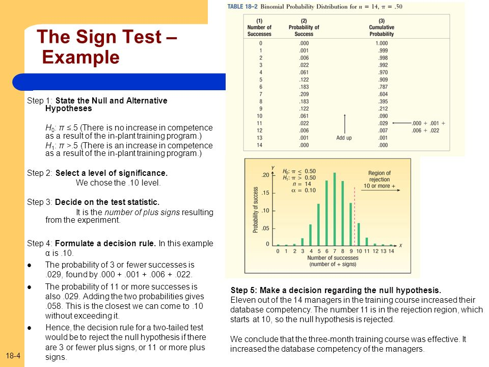 The Sign Test – Example Step 1: State the Null and Alternative Hypotheses.