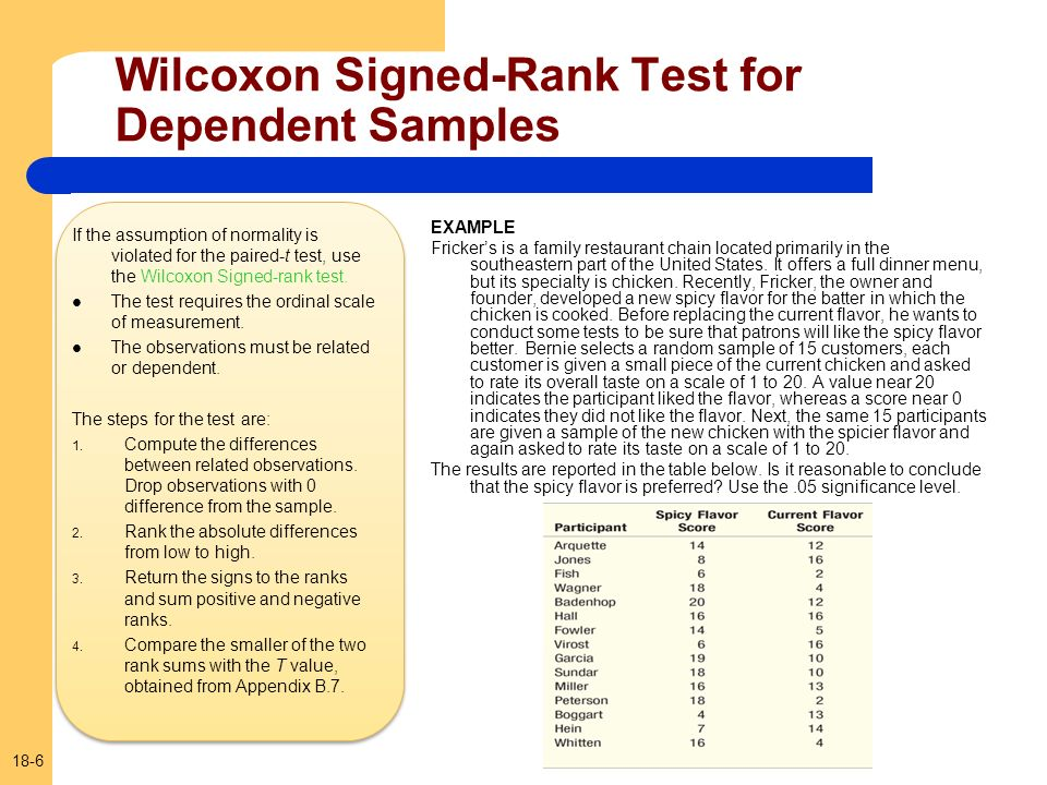 Wilcoxon Signed-Rank Test for Dependent Samples