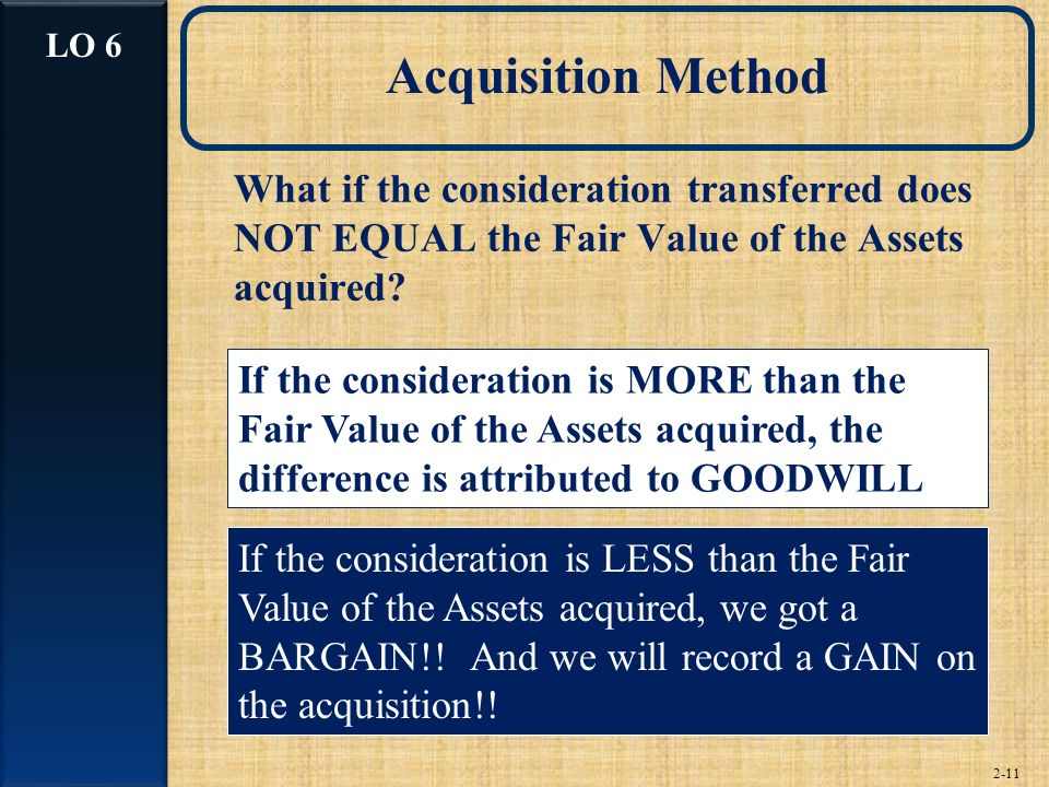 Acquisition Method LO 6. What if the consideration transferred does NOT EQUAL the Fair Value of the Assets acquired