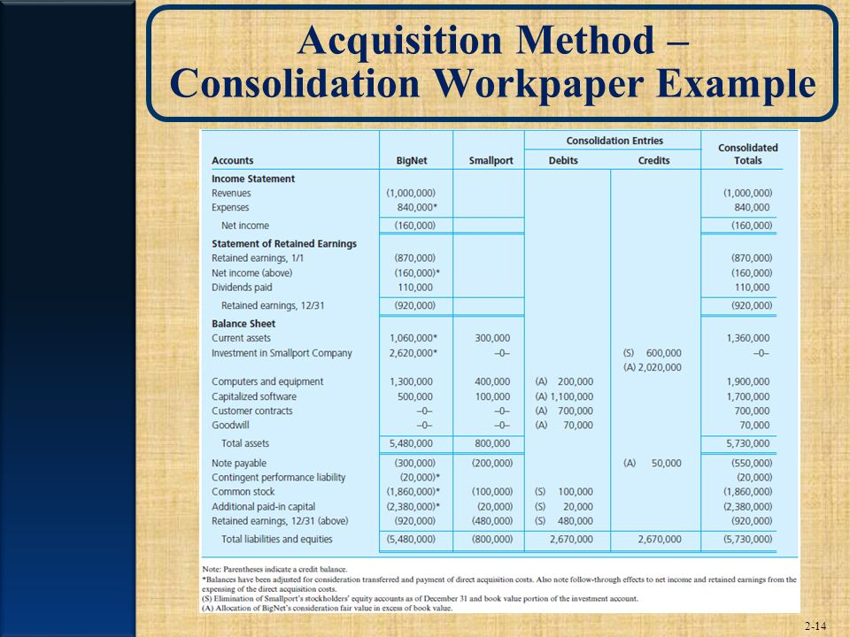 Acquisition Method – Consolidation Workpaper Example