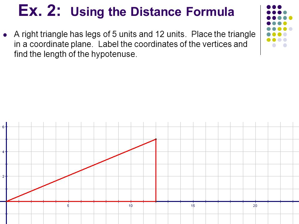 Ex. 2: Using the Distance Formula