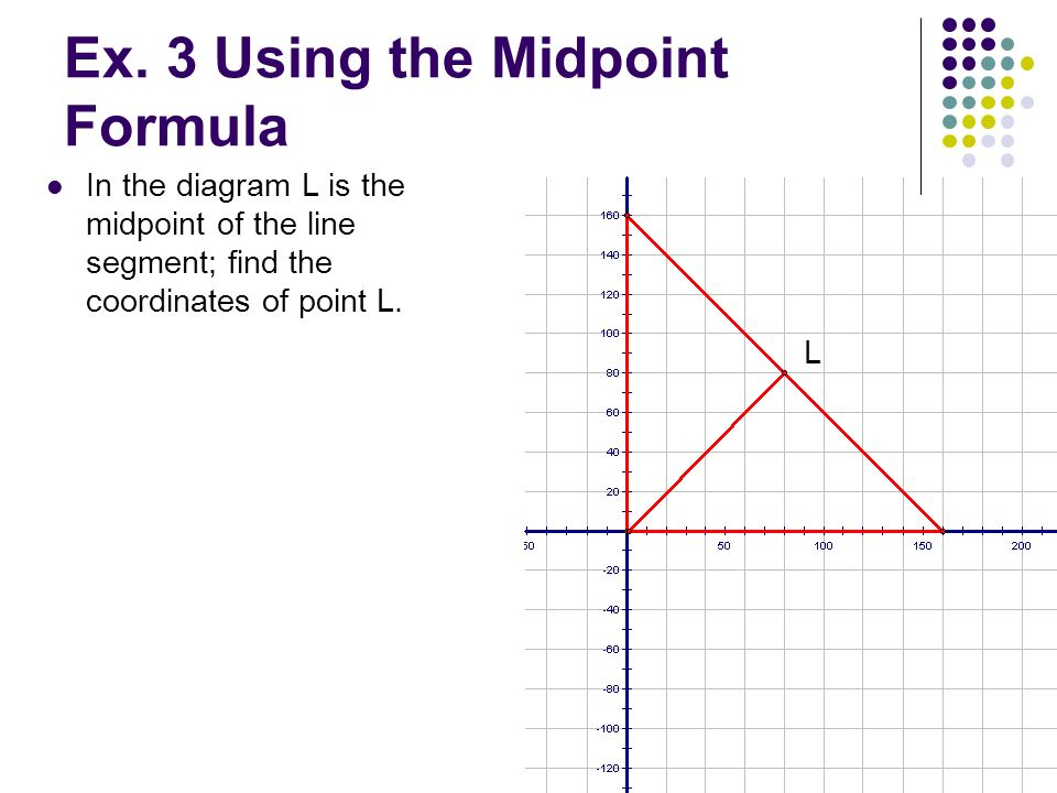 Ex. 3 Using the Midpoint Formula