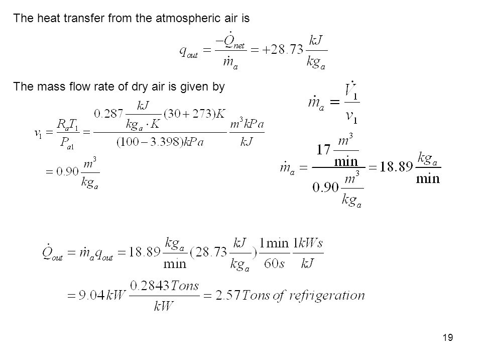 The heat transfer from the atmospheric air is
