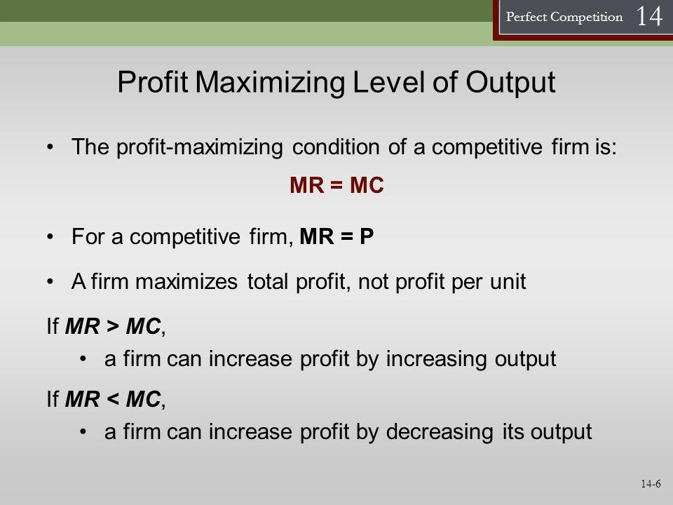 Profit Maximizing Level of Output