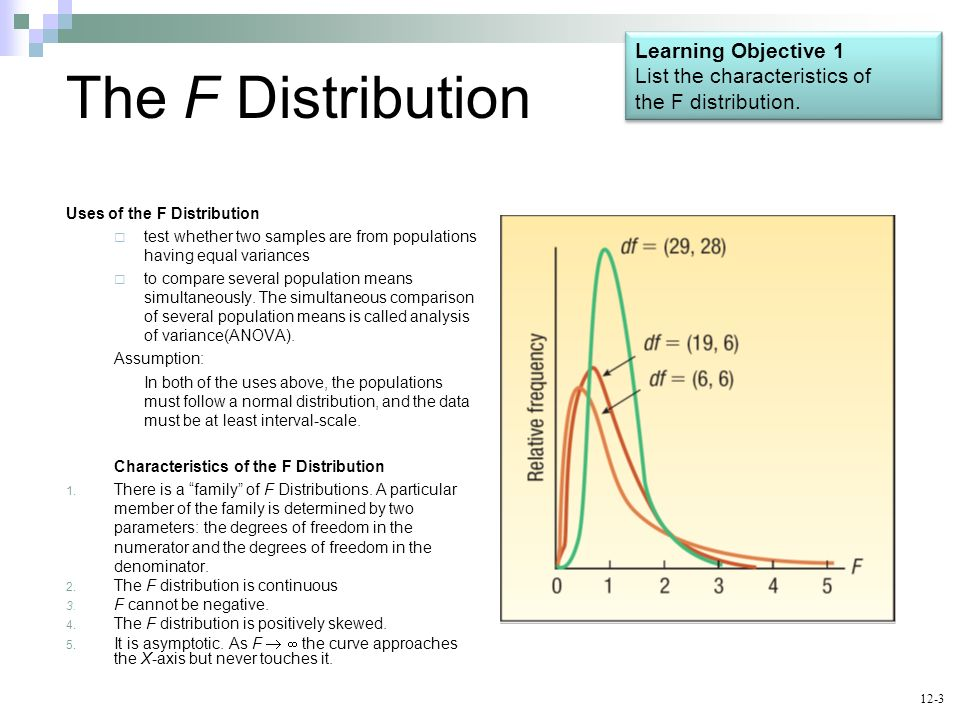 The F Distribution Learning Objective 1 List the characteristics of