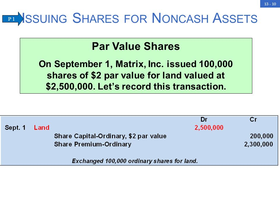 Issuing Shares for Noncash Assets