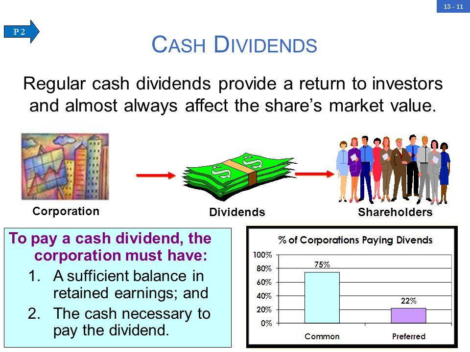Cash Dividends P 2. Regular cash dividends provide a return to investors and almost always affect the share's market value.