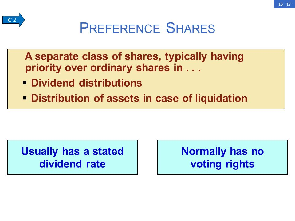 Usually has a stated dividend rate Normally has no voting rights
