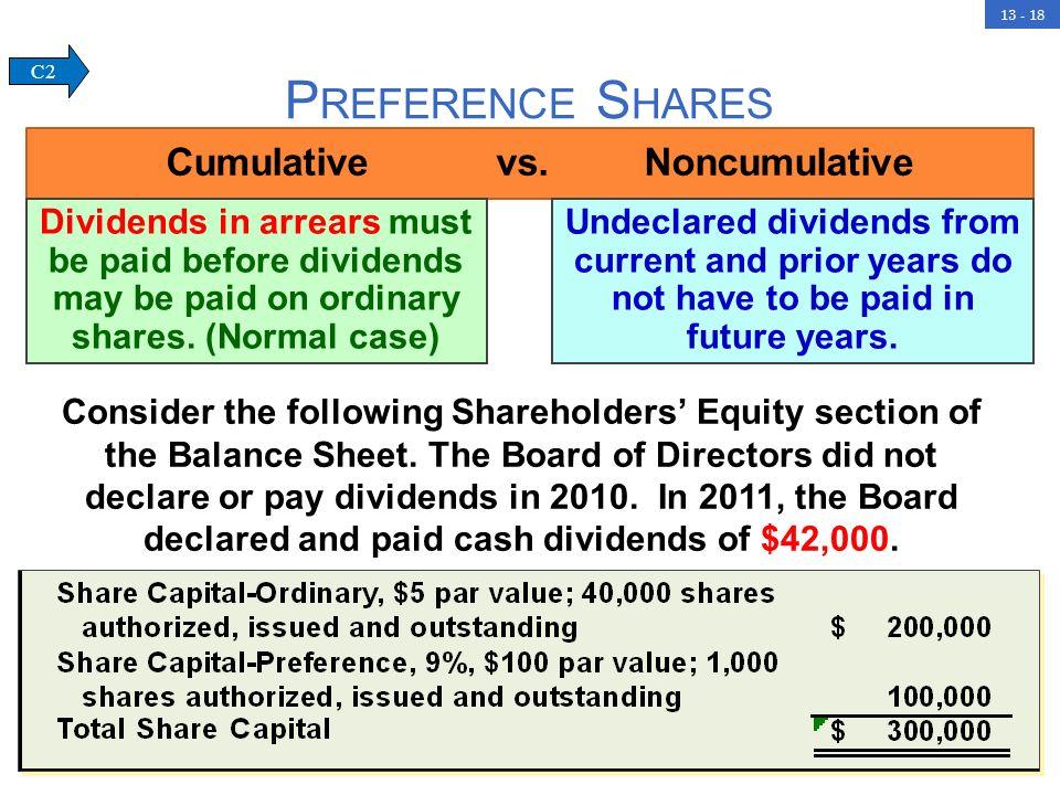 Preference Shares vs. Noncumulative Cumulative
