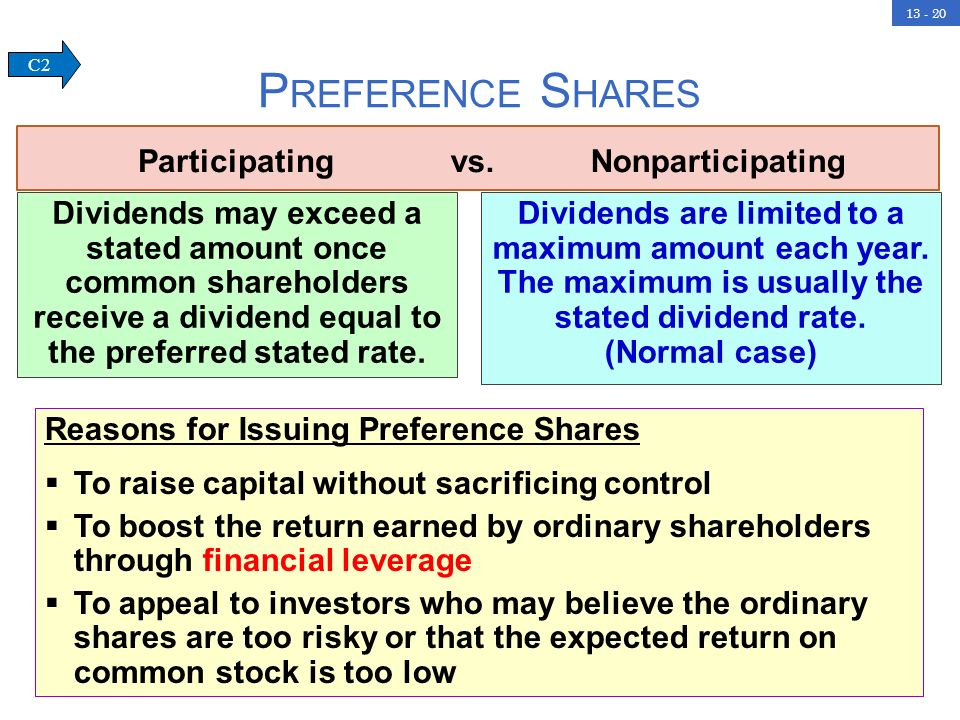 Preference Shares vs. Nonparticipating Participating