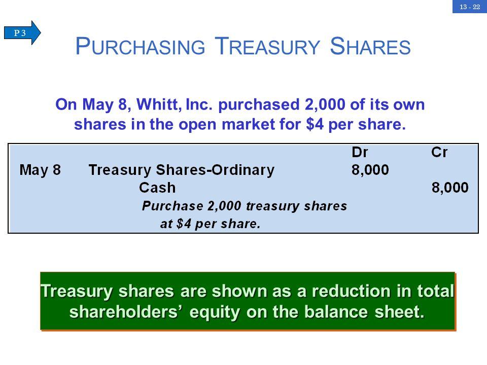 Purchasing Treasury Shares