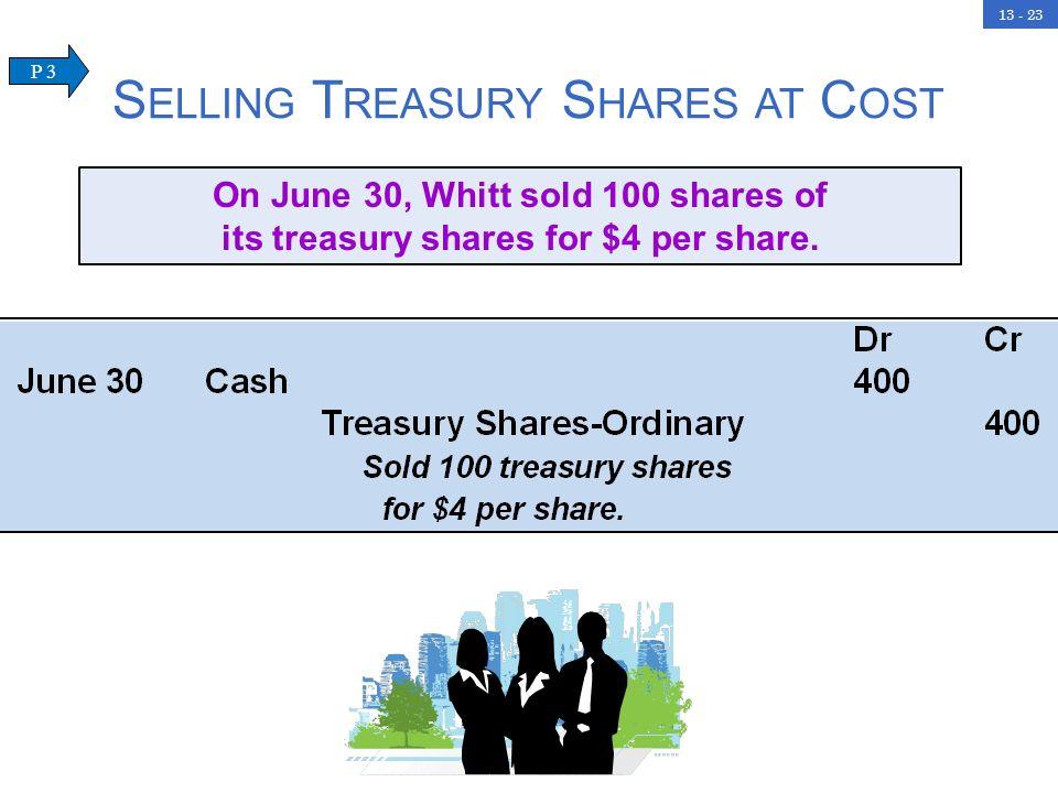Selling Treasury Shares at Cost