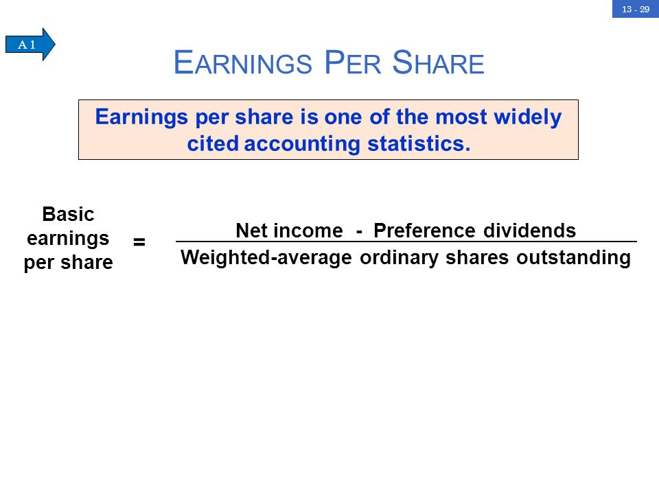 Earnings Per Share A 1. Earnings per share is one of the most widely cited accounting statistics. Basic earnings.