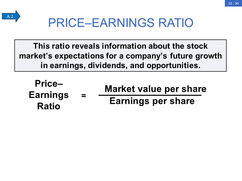 PRICE–EARNINGS RATIO Price– Earnings Ratio Market value per share
