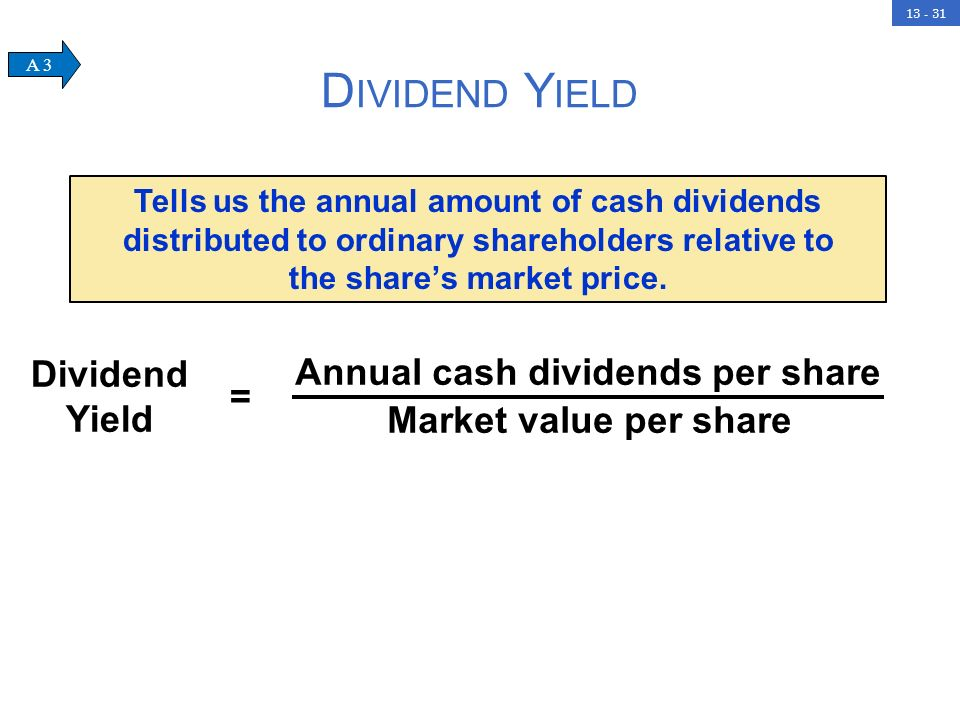 Annual cash dividends per share