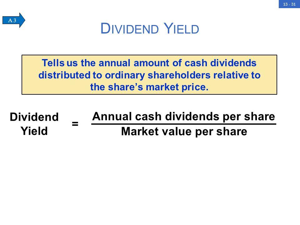 Annual cash dividends per share