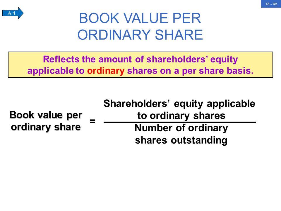 BOOK VALUE PER ORDINARY SHARE