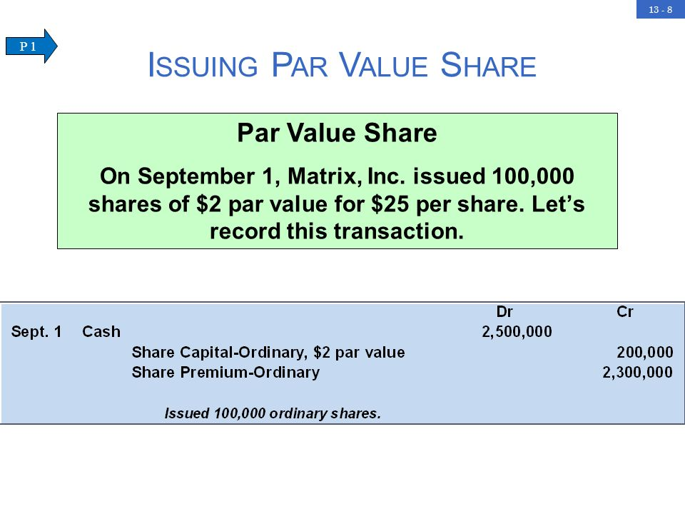 Issuing Par Value Share