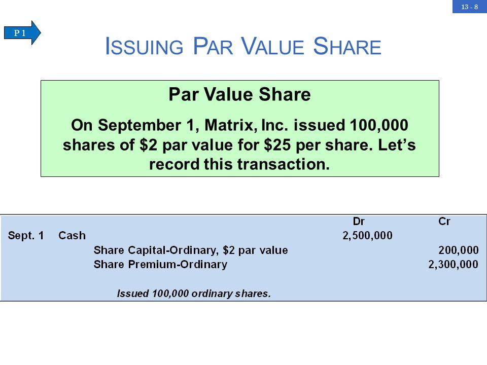Issuing Par Value Share