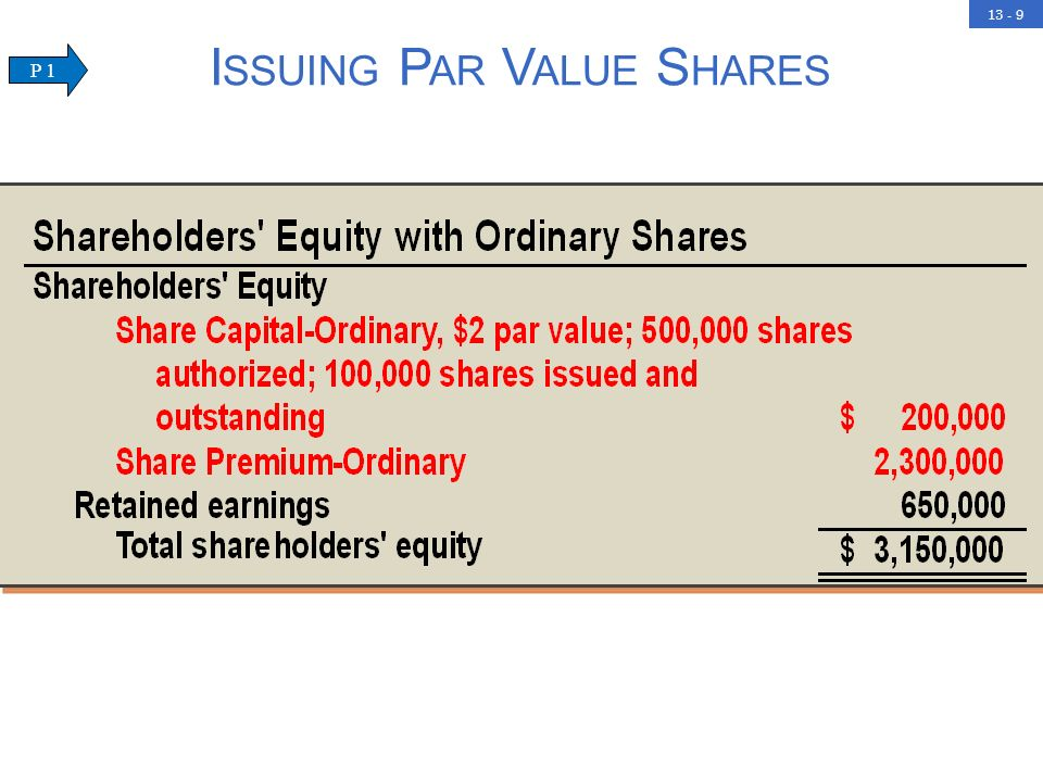 Issuing Par Value Shares