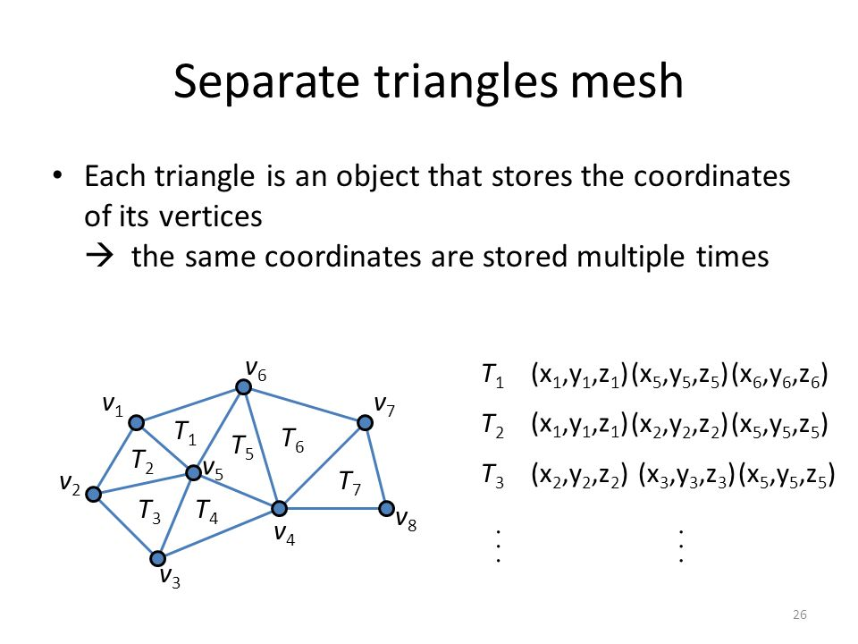 Separate triangles mesh