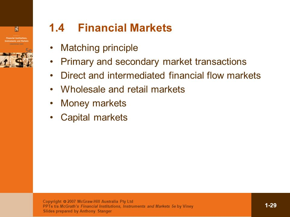 1.4 Financial Markets Matching principle