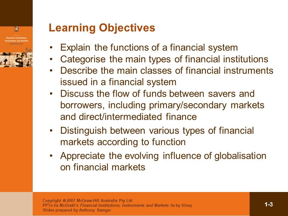 Learning Objectives Explain the functions of a financial system
