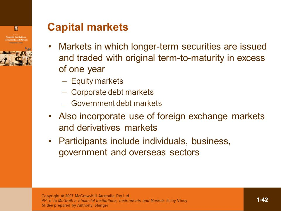 Capital markets Markets in which longer-term securities are issued and traded with original term-to-maturity in excess of one year.